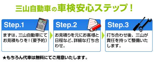 三山自動車の車検安心ステップ